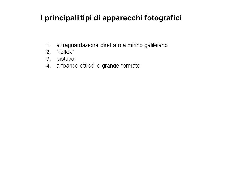 I principali tipi di apparecchi fotografici