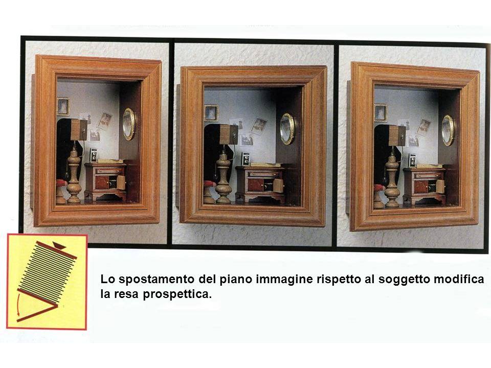 Lo spostamento del piano immagine rispetto al soggetto modifica