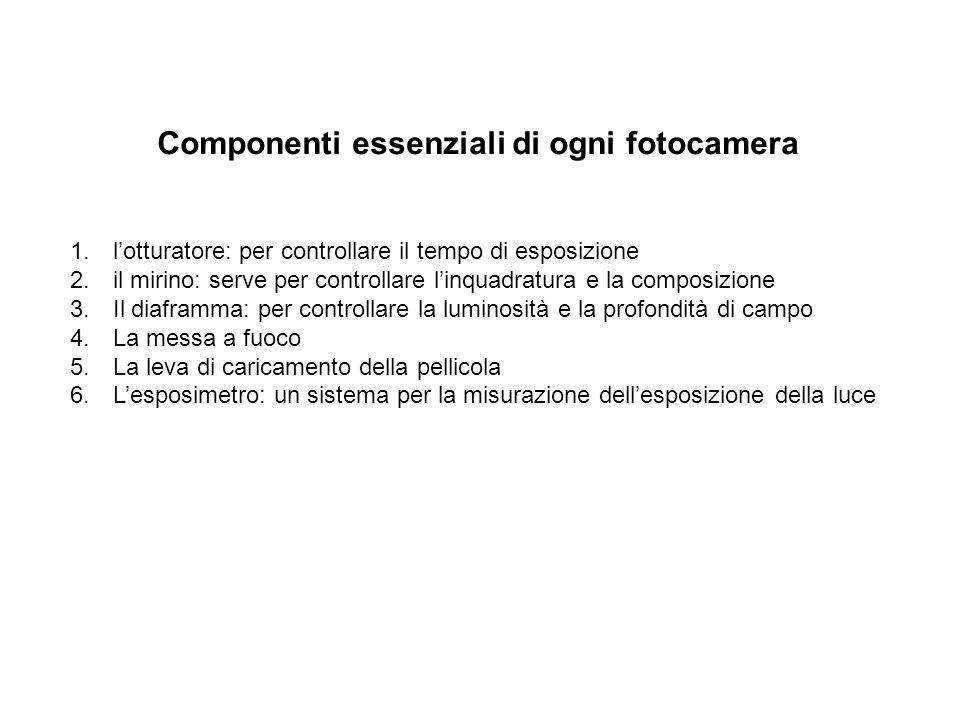 Componenti essenziali di ogni fotocamera
