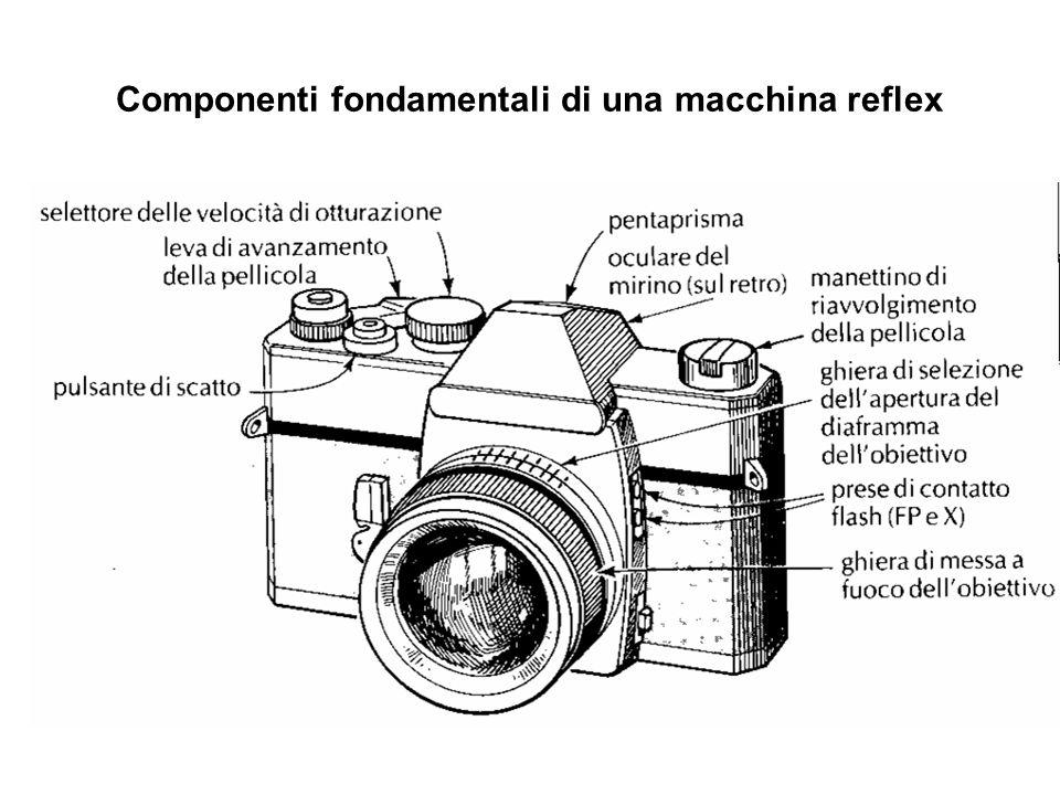 Componenti fondamentali di una macchina reflex