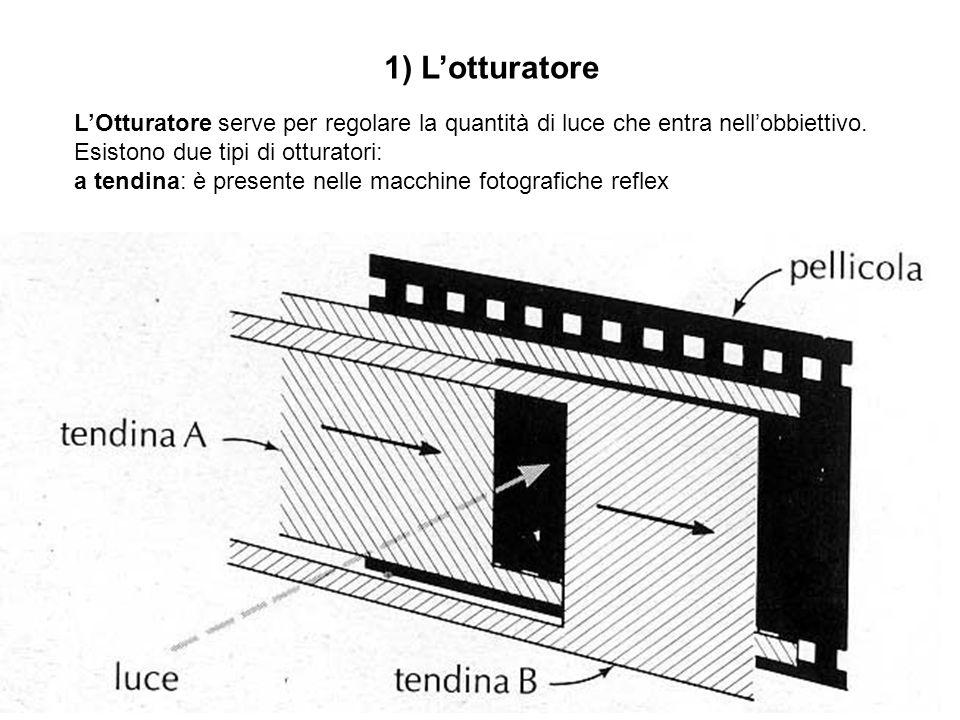 1) L'otturatore L'Otturatore serve per regolare la quantità di luce che entra nell'obbiettivo. Esistono due tipi di otturatori: