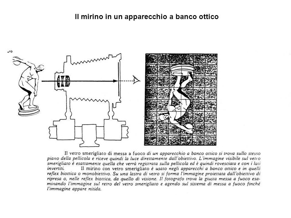 Il mirino in un apparecchio a banco ottico