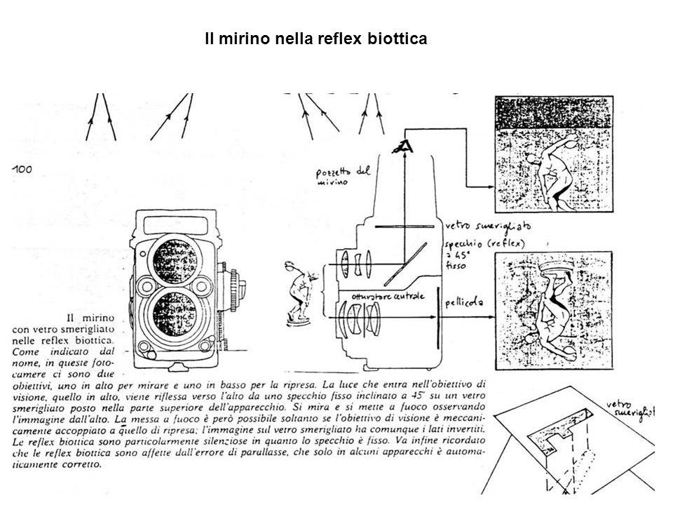 Il mirino nella reflex biottica