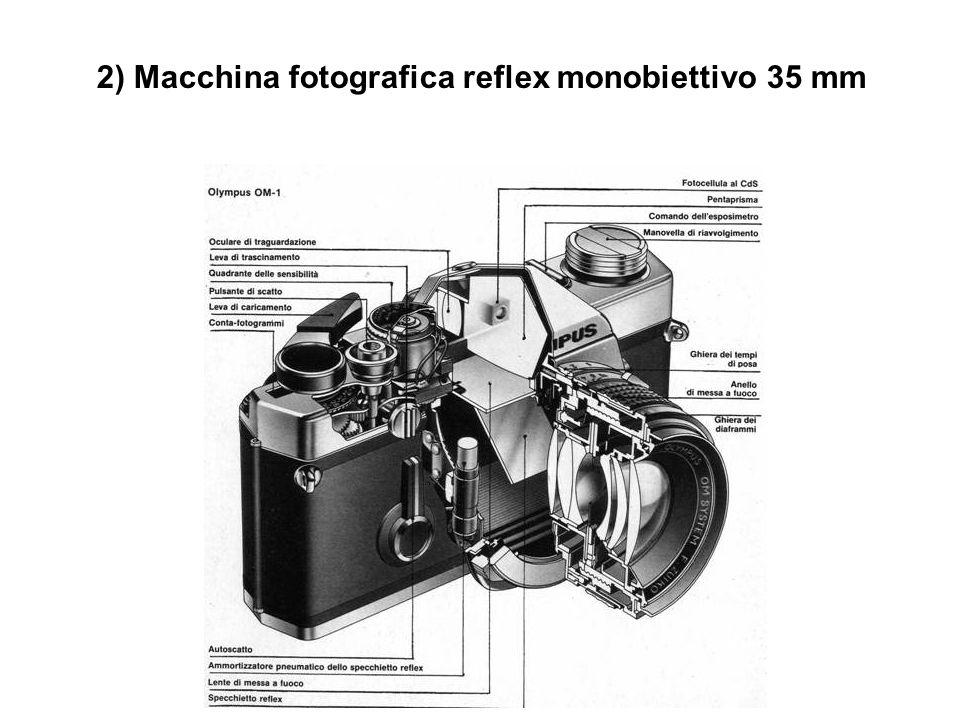 2) Macchina fotografica reflex monobiettivo 35 mm