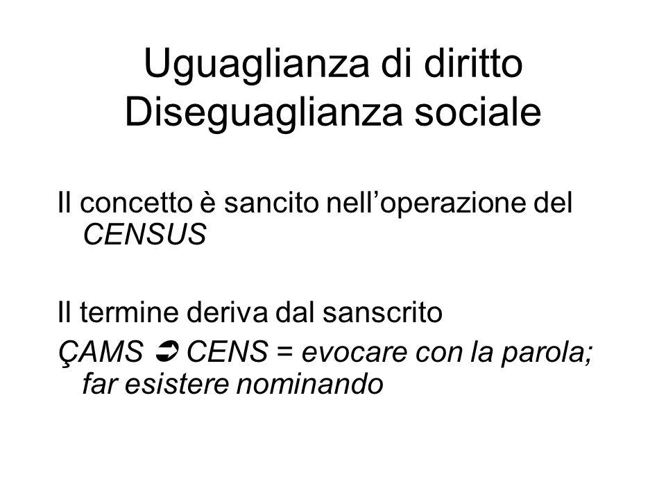 Uguaglianza di diritto Diseguaglianza sociale