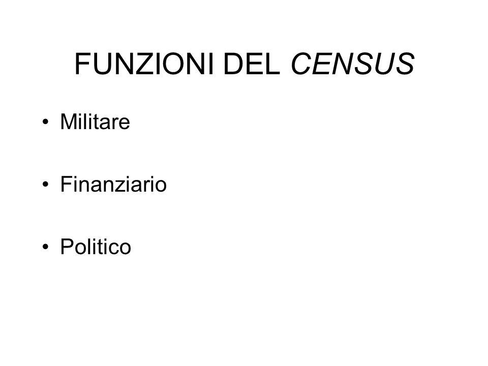 FUNZIONI DEL CENSUS Militare Finanziario Politico