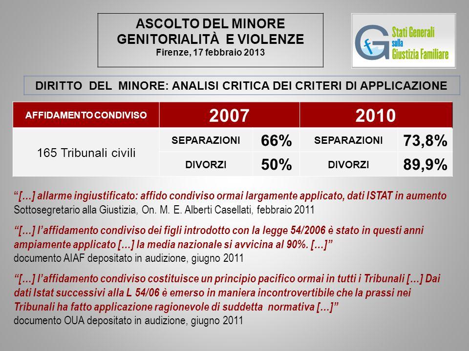 GENITORIALITÀ E VIOLENZE AFFIDAMENTO CONDIVISO