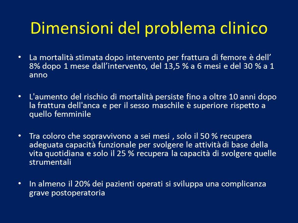 Dimensioni del problema clinico
