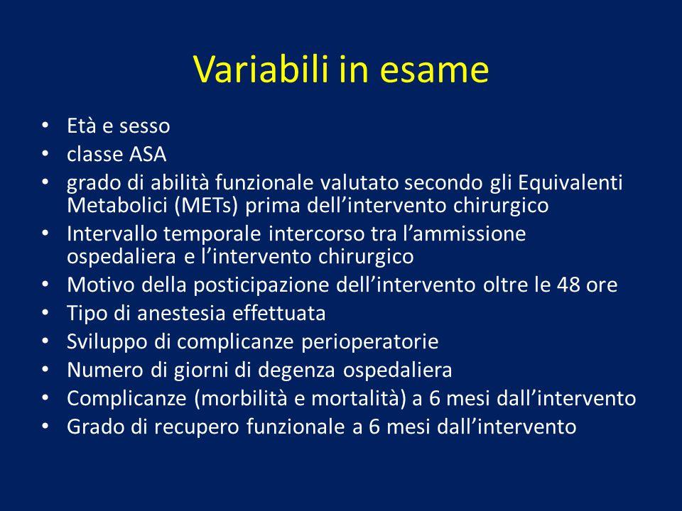 Variabili in esame Età e sesso classe ASA