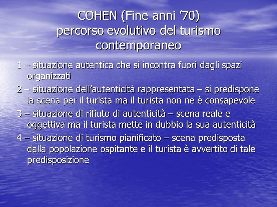 COHEN (Fine anni '70) percorso evolutivo del turismo contemporaneo