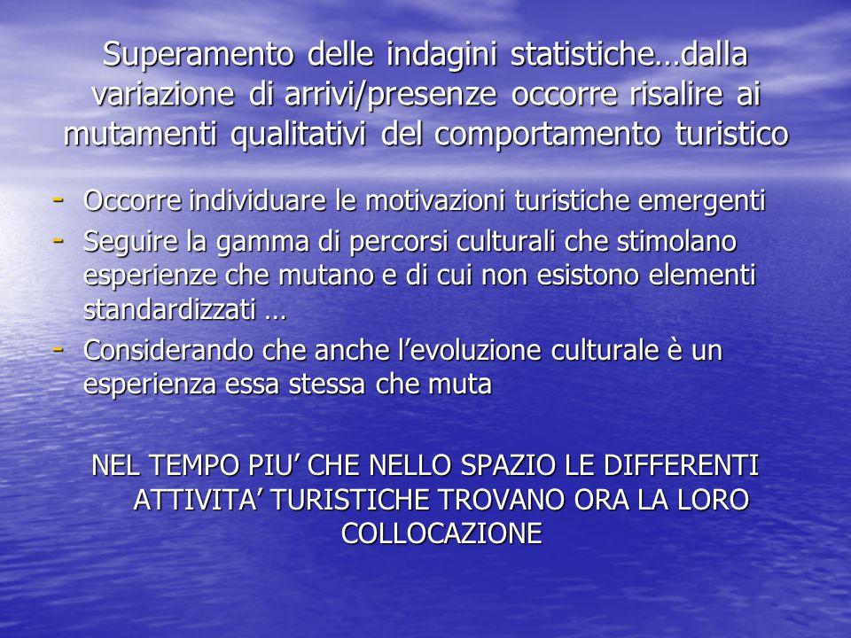 Superamento delle indagini statistiche…dalla variazione di arrivi/presenze occorre risalire ai mutamenti qualitativi del comportamento turistico