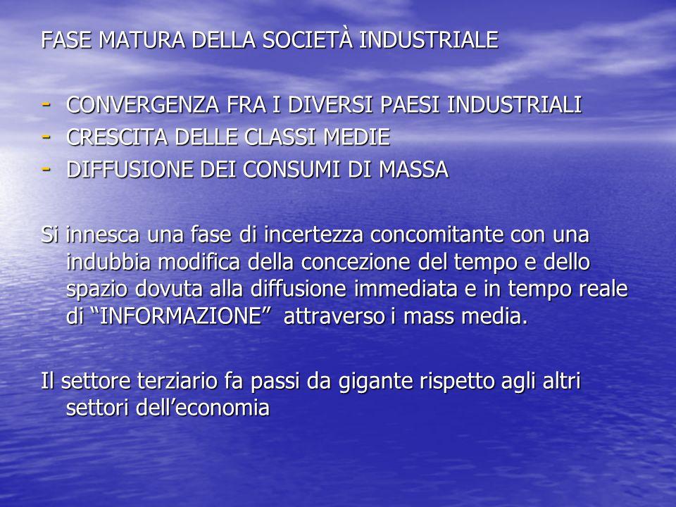 FASE MATURA DELLA SOCIETÀ INDUSTRIALE