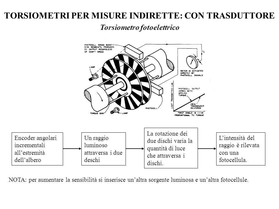 TORSIOMETRI PER MISURE INDIRETTE: CON TRASDUTTORE