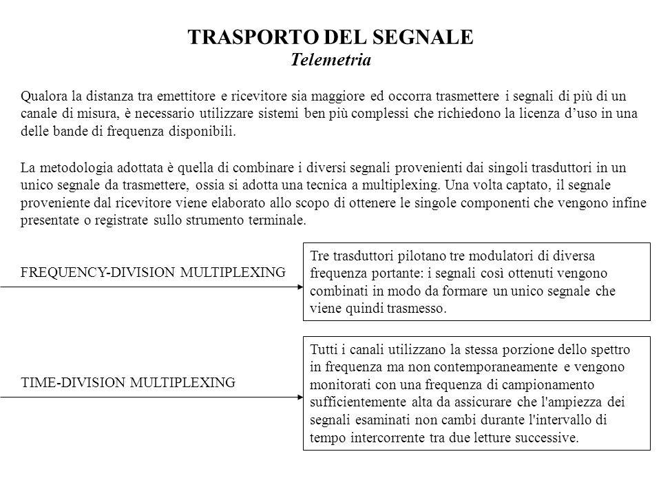 TRASPORTO DEL SEGNALE Telemetria