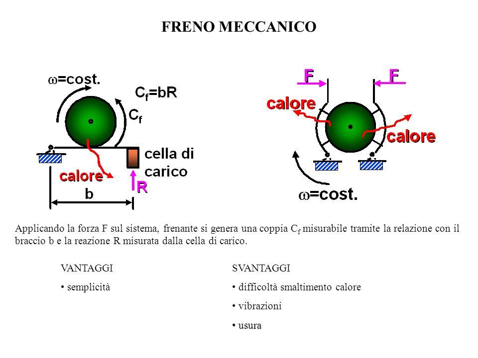 FRENO MECCANICO