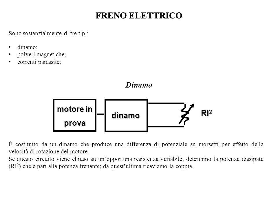 FRENO ELETTRICO Dinamo motore in prova RI2 dinamo