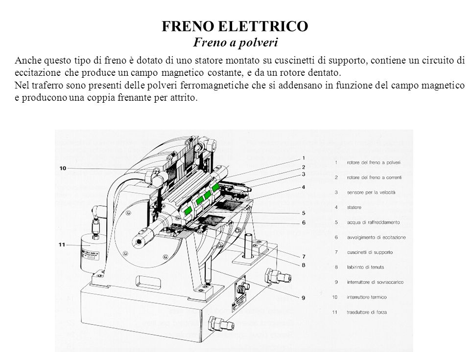 FRENO ELETTRICO Freno a polveri