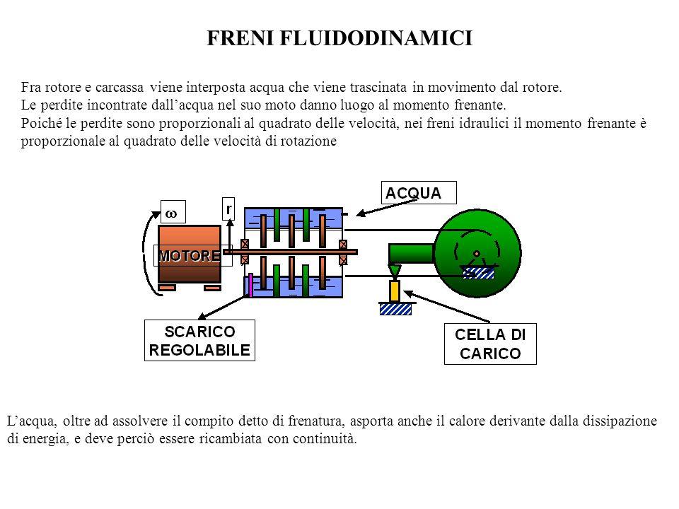 FRENI FLUIDODINAMICI Fra rotore e carcassa viene interposta acqua che viene trascinata in movimento dal rotore.