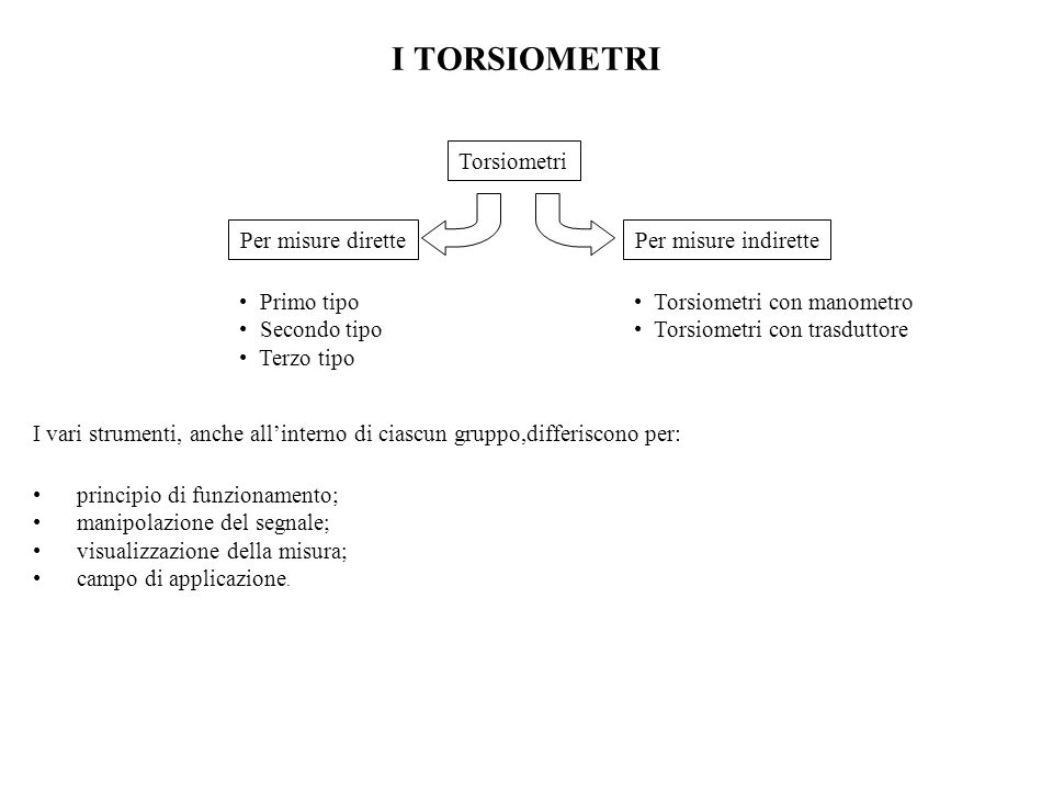 I TORSIOMETRI Torsiometri Per misure dirette Per misure indirette