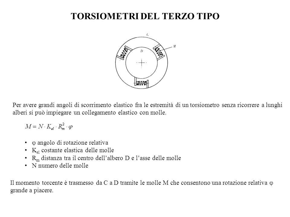 TORSIOMETRI DEL TERZO TIPO