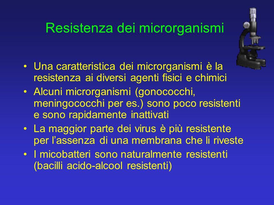 Resistenza dei microrganismi