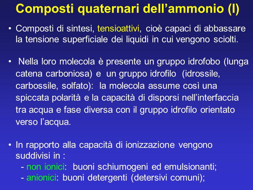 Composti quaternari dell'ammonio (I)