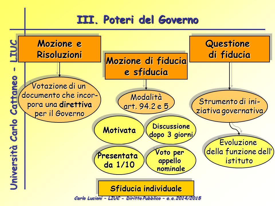 III. Poteri del Governo Mozione e Risoluzioni Questione di fiducia