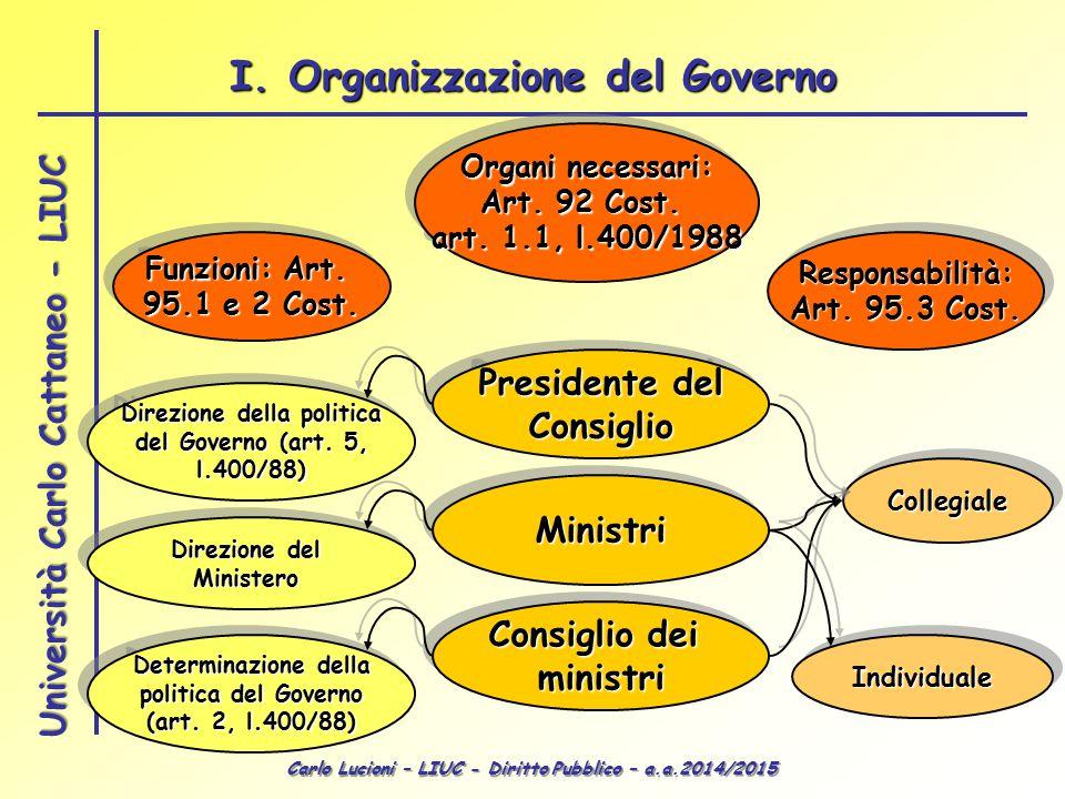 I. Organizzazione del Governo Direzione della politica