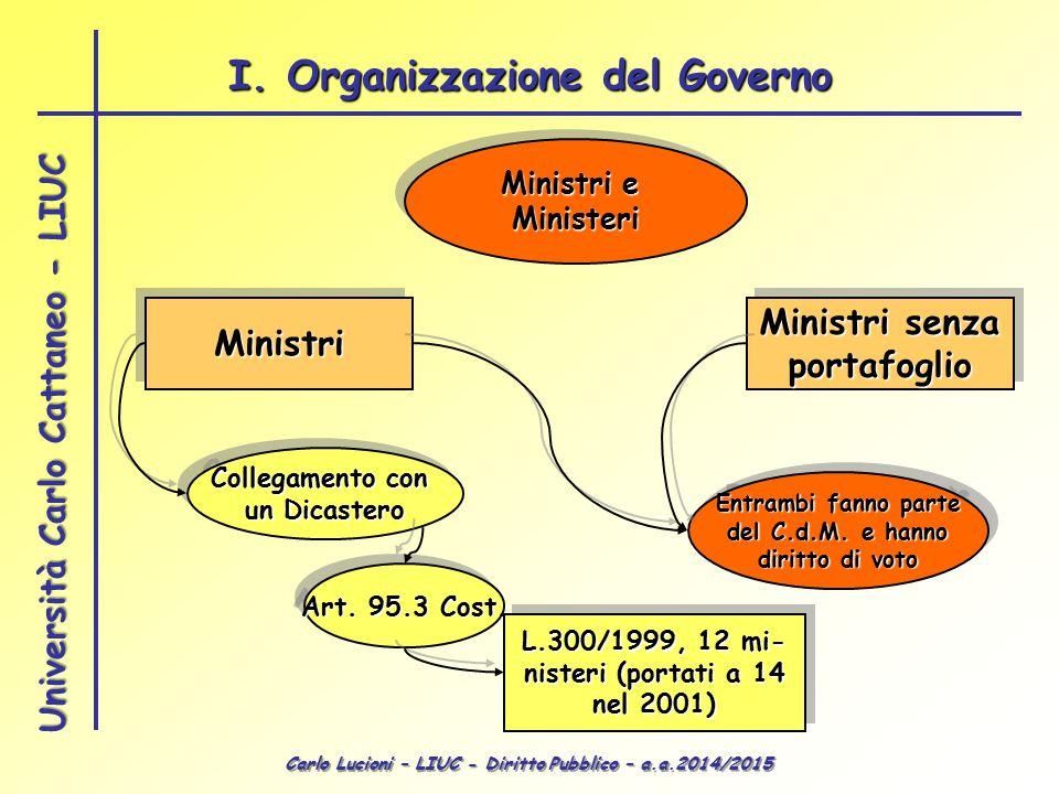 I. Organizzazione del Governo