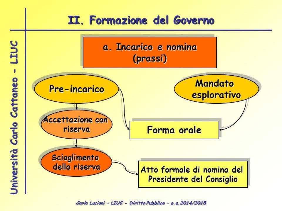 II. Formazione del Governo