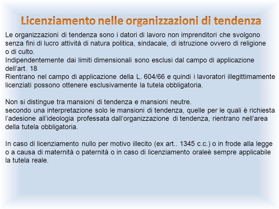 Licenziamento nelle organizzazioni di tendenza