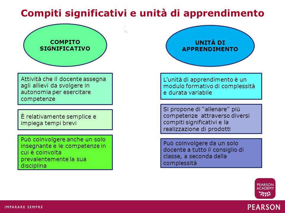 Compiti significativi e unità di apprendimento