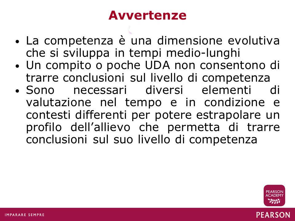 Avvertenze La competenza è una dimensione evolutiva che si sviluppa in tempi medio-lunghi.
