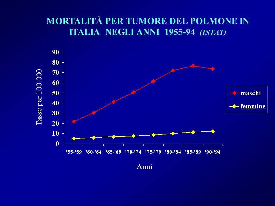 MORTALITÀ PER TUMORE DEL POLMONE IN ITALIA NEGLI ANNI 1955-94 (ISTAT)