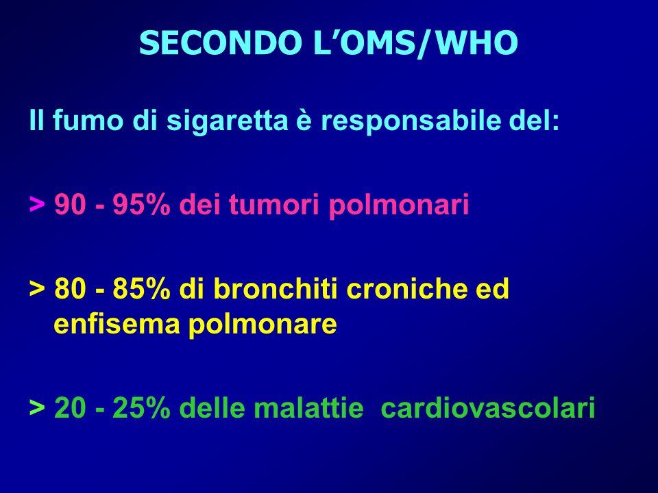 SECONDO L'OMS/WHO Il fumo di sigaretta è responsabile del: