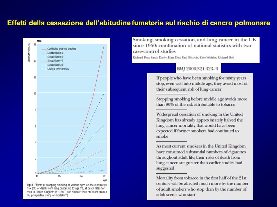 Effetti della cessazione dell'abitudine fumatoria sul rischio di cancro polmonare