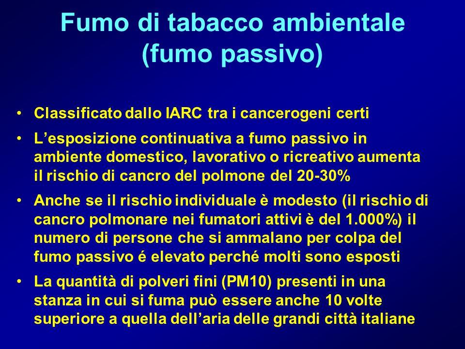 Fumo di tabacco ambientale (fumo passivo)