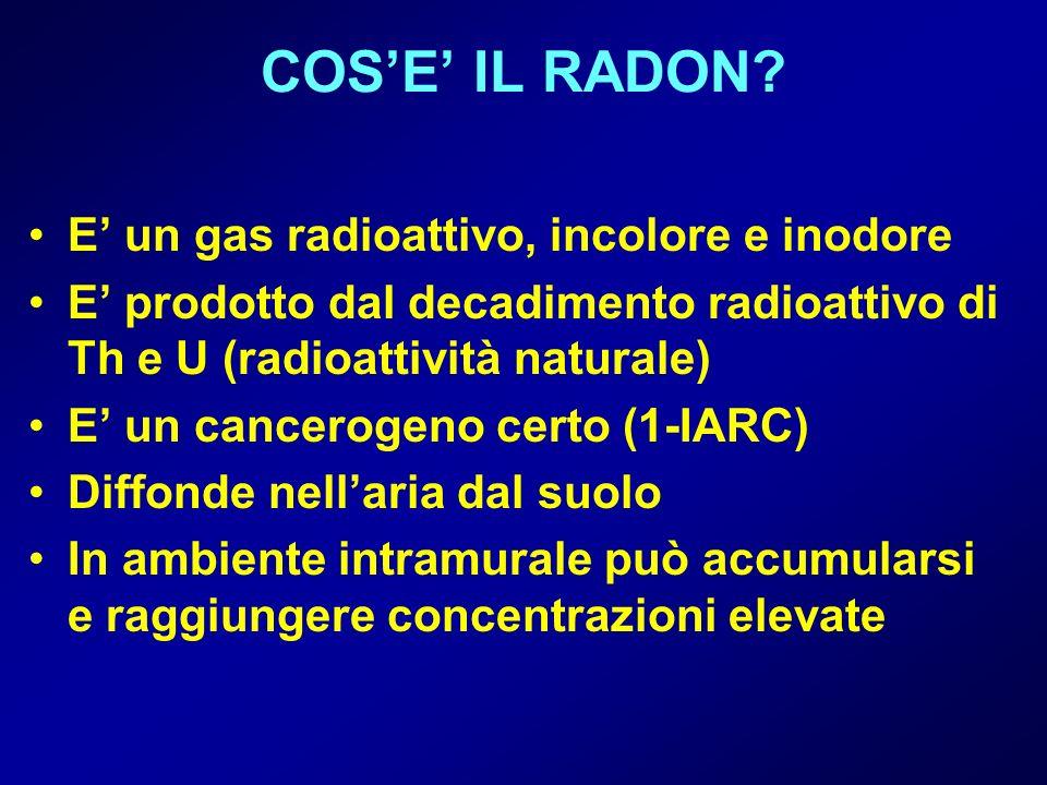 COS'E' IL RADON E' un gas radioattivo, incolore e inodore