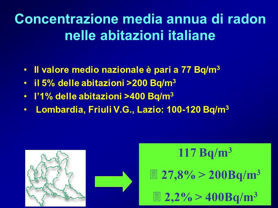 Concentrazione media annua di radon nelle abitazioni italiane