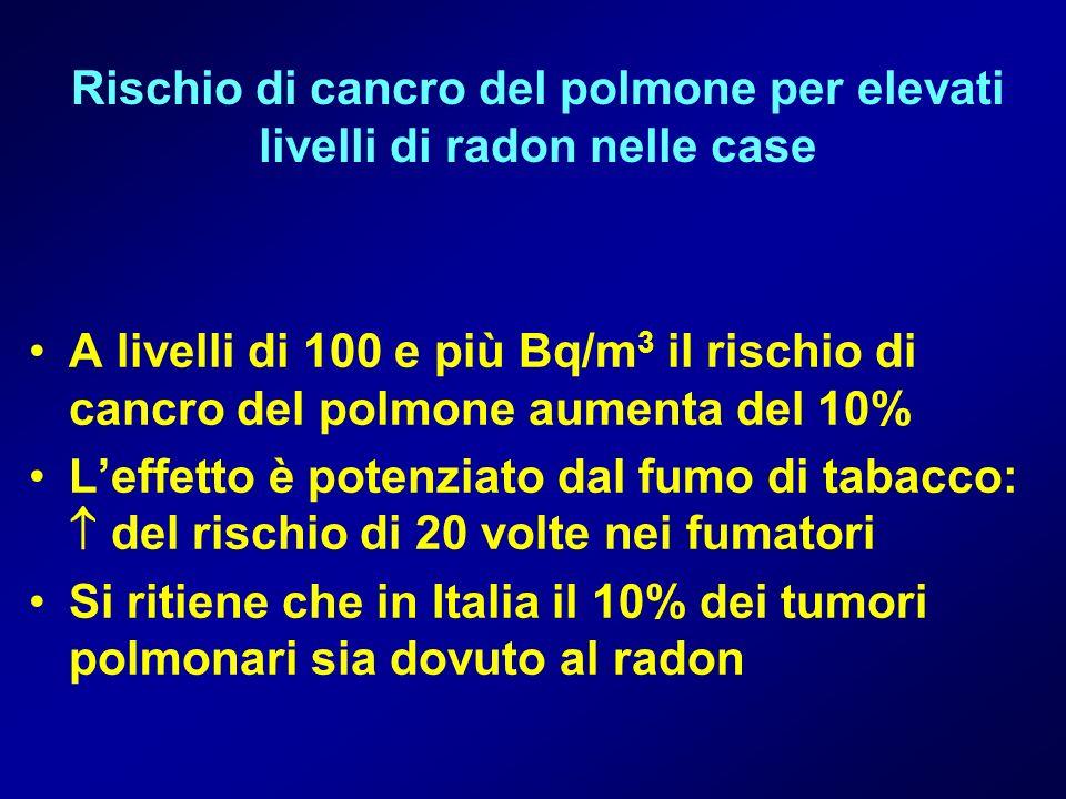 Rischio di cancro del polmone per elevati livelli di radon nelle case