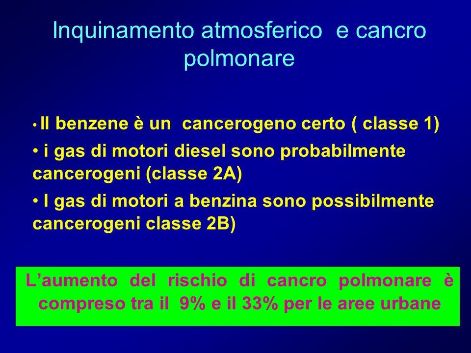 Inquinamento atmosferico e cancro polmonare