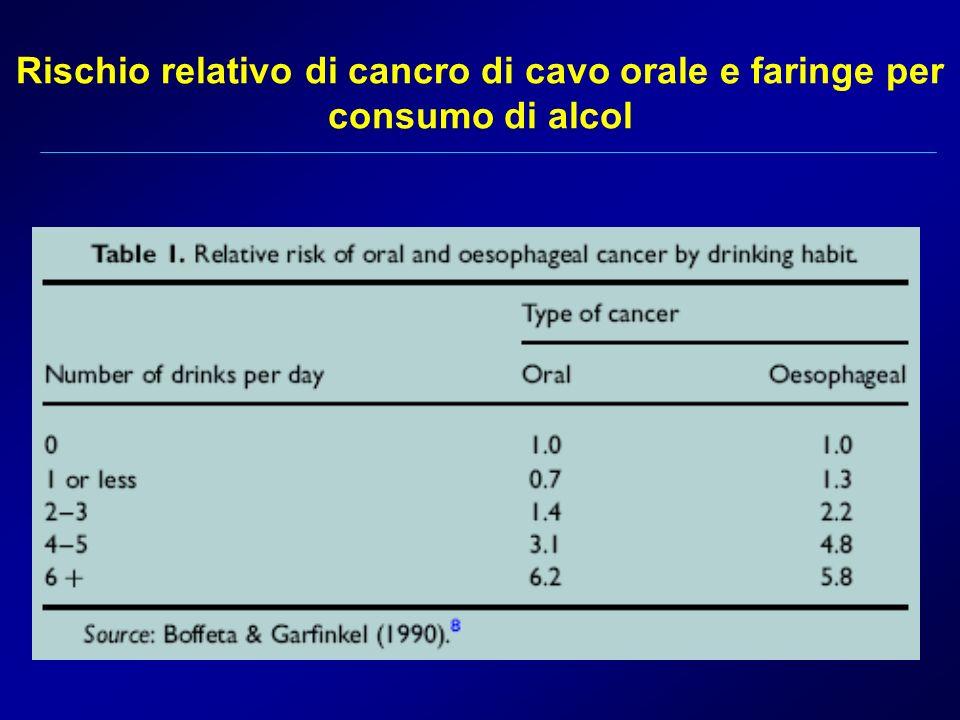 Rischio relativo di cancro di cavo orale e faringe per consumo di alcol