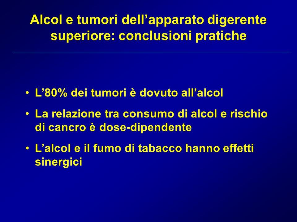 Alcol e tumori dell'apparato digerente superiore: conclusioni pratiche
