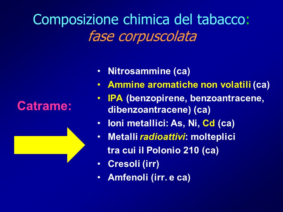 Composizione chimica del tabacco: fase corpuscolata