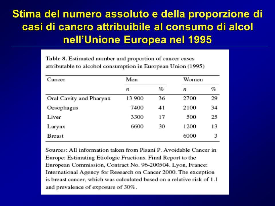 Stima del numero assoluto e della proporzione di casi di cancro attribuibile al consumo di alcol nell'Unione Europea nel 1995