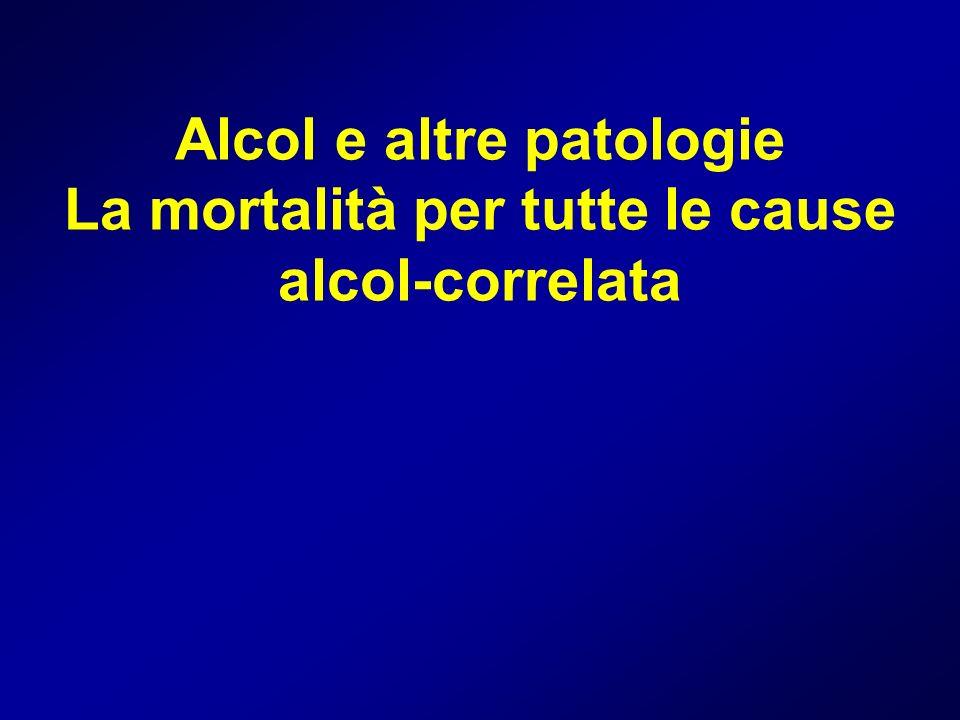Alcol e altre patologie La mortalità per tutte le cause alcol-correlata