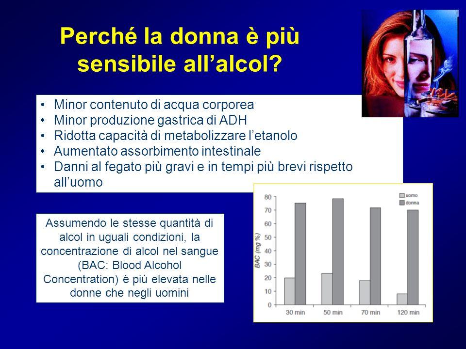 Perché la donna è più sensibile all'alcol
