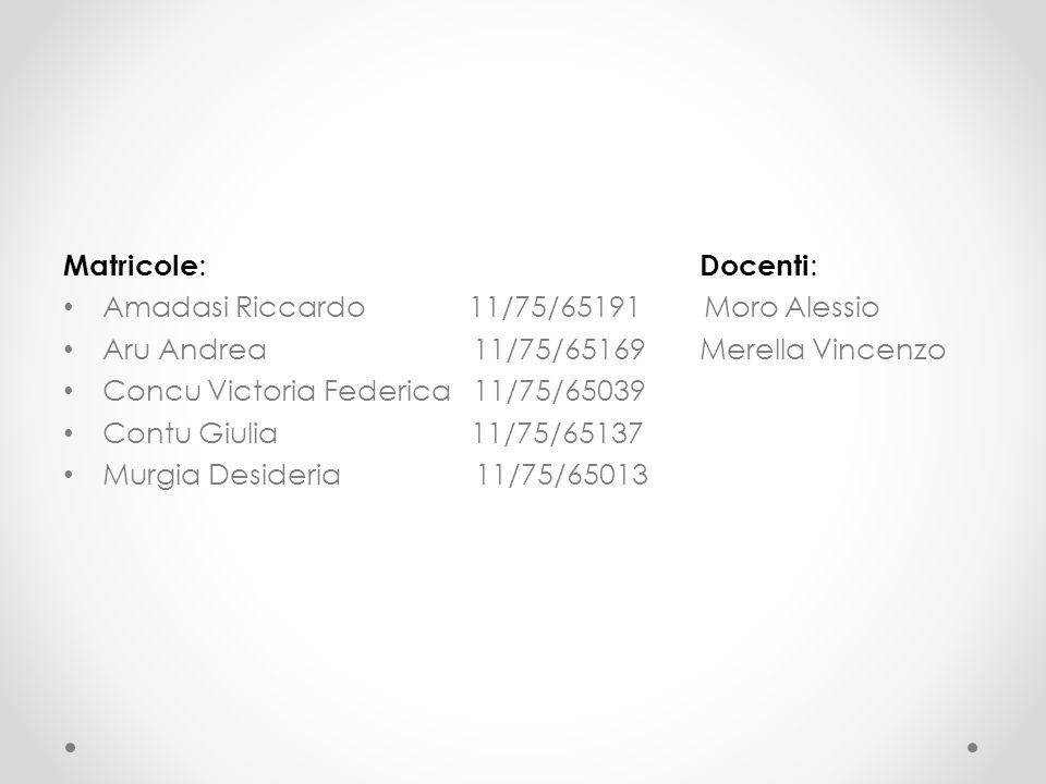 Matricole: Docenti: Amadasi Riccardo 11/75/65191 Moro Alessio.