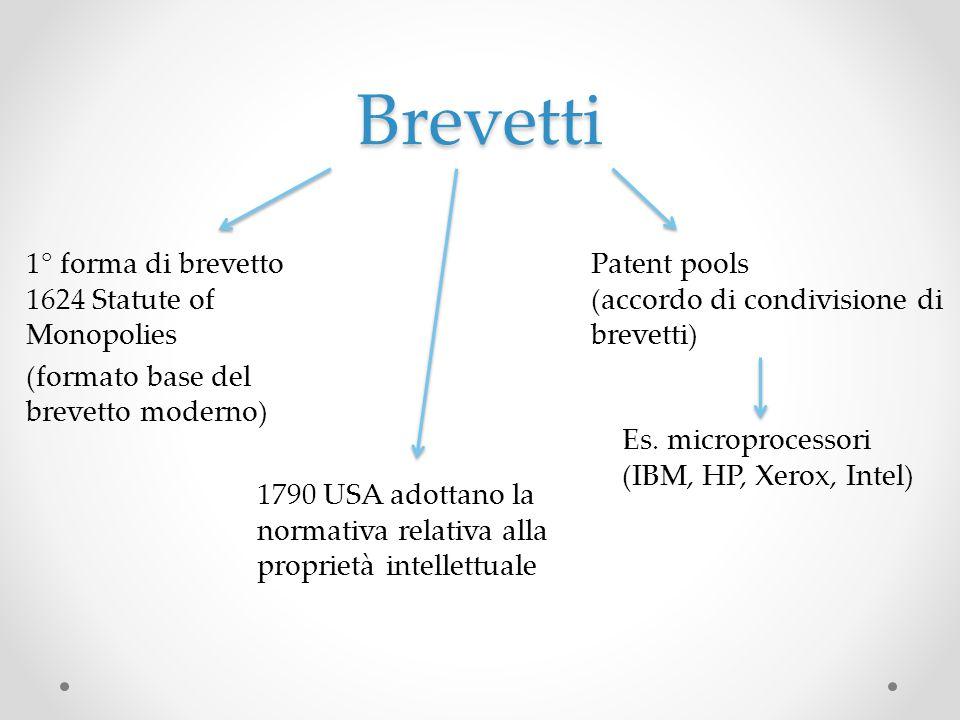 Brevetti 1° forma di brevetto 1624 Statute of Monopolies (formato base del brevetto moderno) Patent pools.