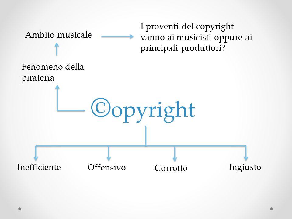 I proventi del copyright vanno ai musicisti oppure ai principali produttori